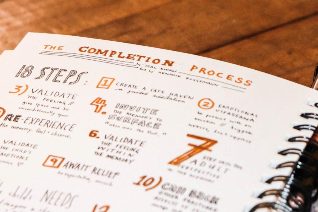 Hier ein Foto der wunderschönen Notizen, die sich eine Teilnehmerin zum Completion Process erstellt hatte